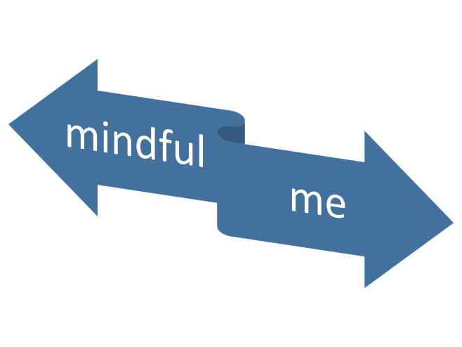 mindfulness and me : anger issues (words can hurt)
