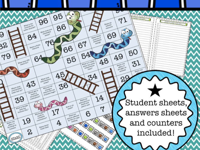 Global Warming and Fossil Fuels: Snakes and Ladders