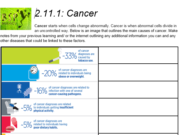 AQA GCSE Biology: Trilogy. Lesson 23 Cancer