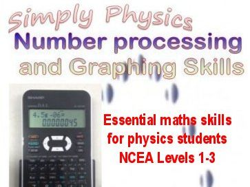 Essential maths for Physics Students