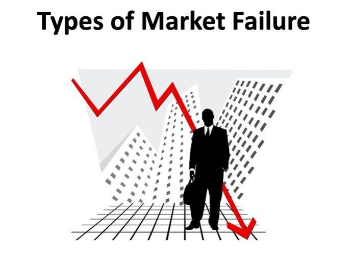A level Economics - Market Failure (Types)