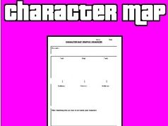 Character Map Organizer (Editable in Google Docs)