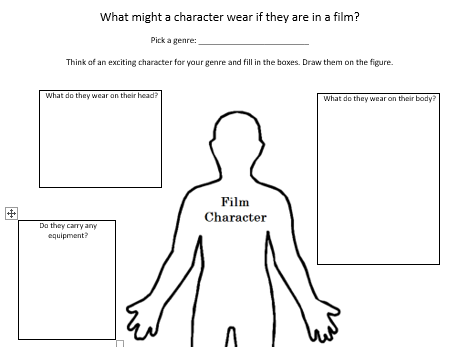 What might a character wear in a film? (Media Studies)