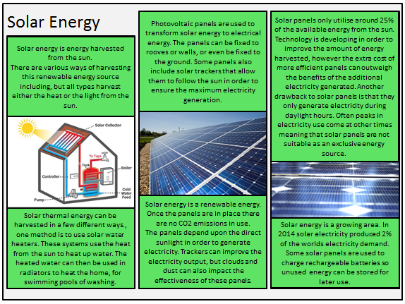 Eduqas Design Technology Renewable Energy