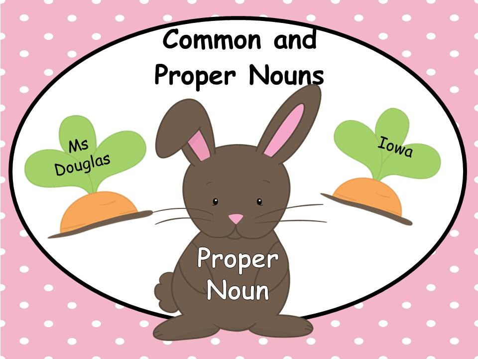 Common And Proper Nouns - Literacy Center Easter Theme