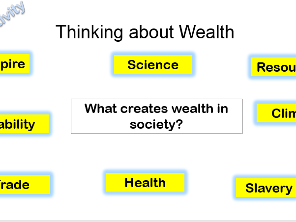 OCR  GCSE History - How the Aztecs built wealth through agriculture and resources