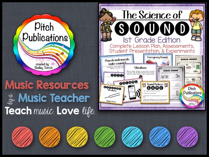 Science of Sound Unit 1st: Lesson Plans, Presentation, Experiments, & Assessment