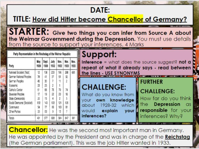 Edexcel 9-1 History GCSE: Paper 3 Germany: KT2 Lesson 8: How Hitler became Chancellor: Q2 Guidance