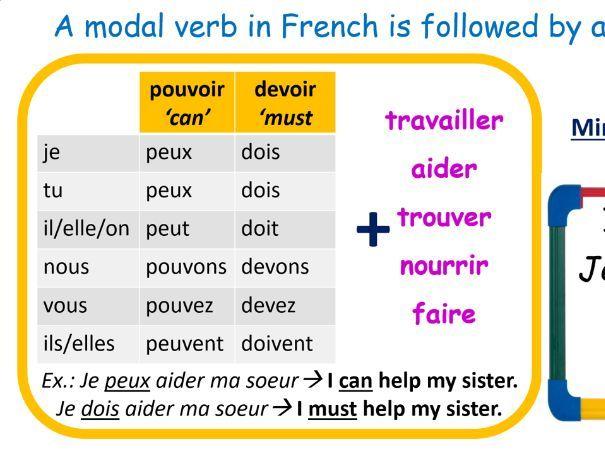 Dynamo 3 - module 2 - Point de départ: to talk about money + pouvoir/devoir