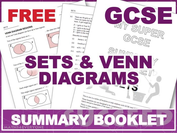 GCSE Summary Book (Sets)