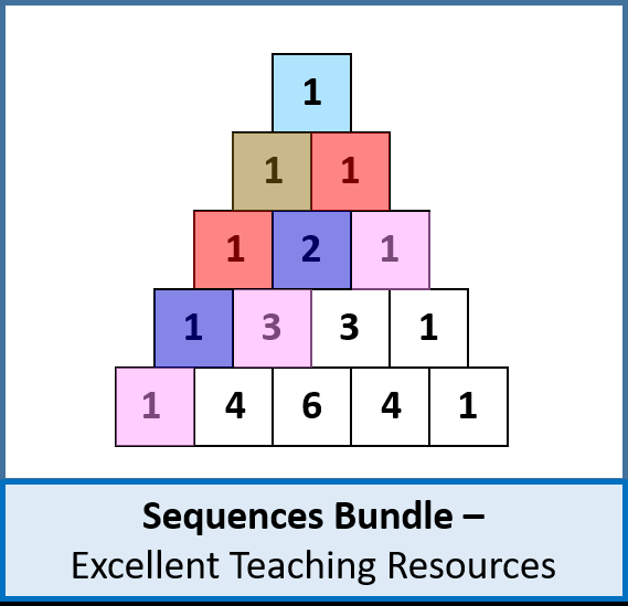 Algebra: Sequences Bundle (6 Lessons - perfect for GCSE / IGCSE)