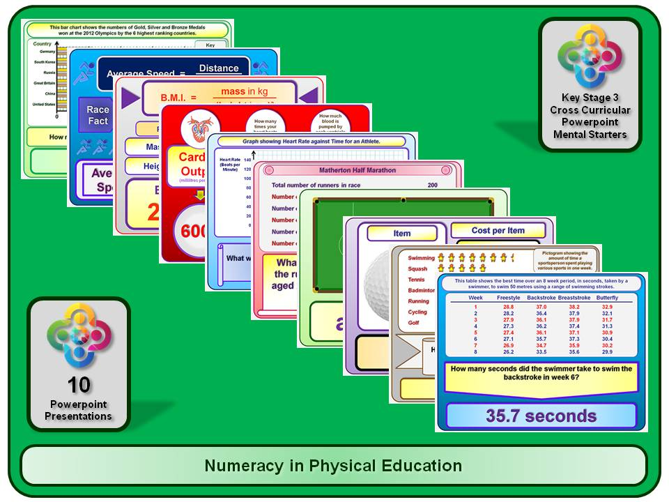 KS3 Cross Curricular Numeracy:  Numeracy in PE