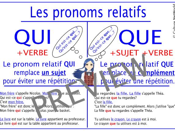 Pronoms Relatifs QUE/ QUI