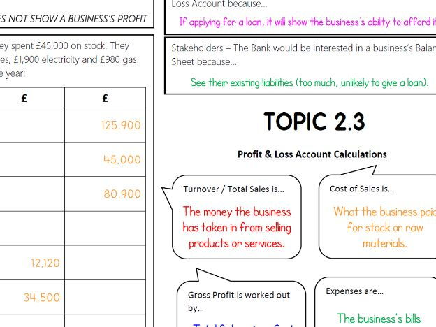 EdExcel GCSE Applied Business Studies - Unit 2 - Business Finance Revision Mind maps - Topic 2.3