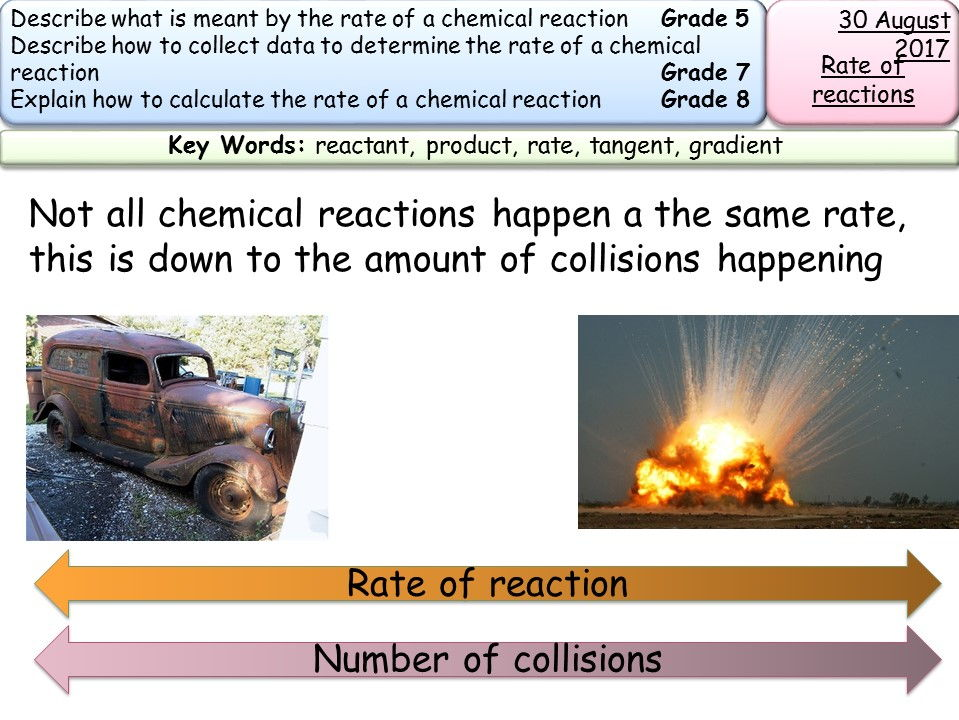 chemistry rate of reactions coursework Emily summers how could you follow the rate of reaction gas volume colour change with a colorimeter electrical conductivity working out the order of a reactant.