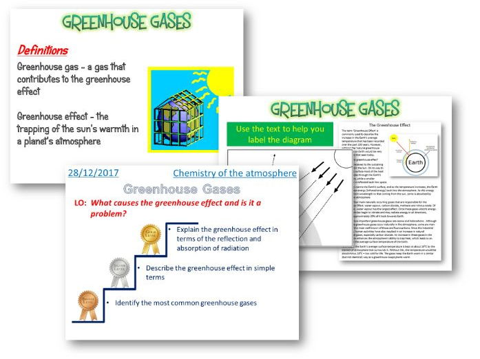AQA Chem / Trilogy - Greenhouse gases