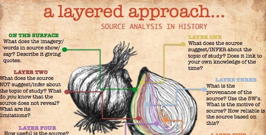 Source Analysis - A Layered Approach