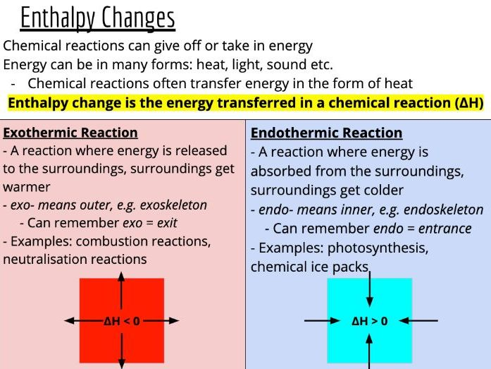 Physical Chemistry #15: Enthalpy Change and Enthalpy Profile Diagrams (Slides and Student Led Tasks)