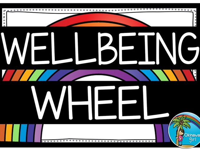 GIRFEC Wellbeing Wheel Display
