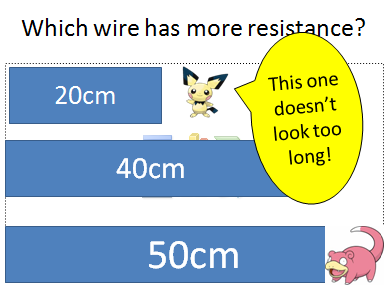 KS3 - Ohms Law & Ohmic Heating (Animated + revision slides)
