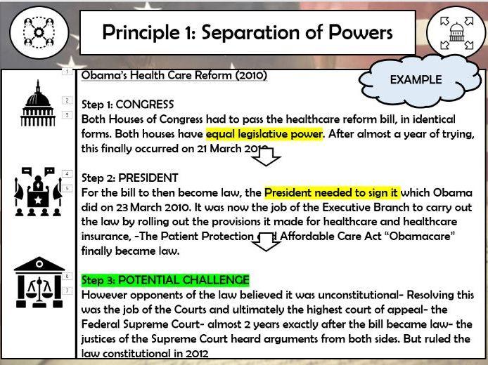 US Constitution Features Principles