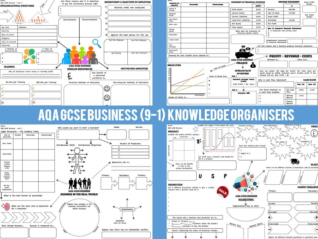 AQA GCSE Business (9-1) Knowledge Organisers