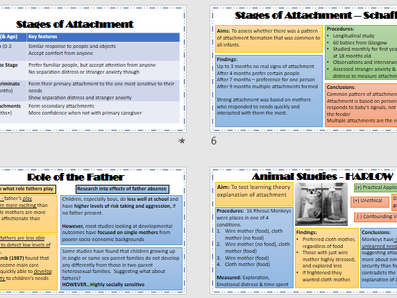 Revision powerpoints for first year topics (memory, attachment etc) - AQA Psychology