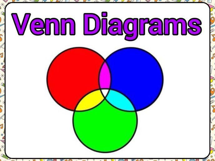 Venn  Diagrams PowerPoint