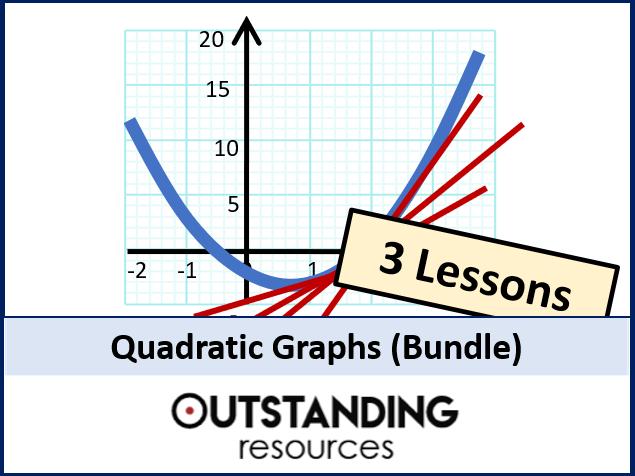 Quadratic Graphs BUNDLE (3 Lessons)