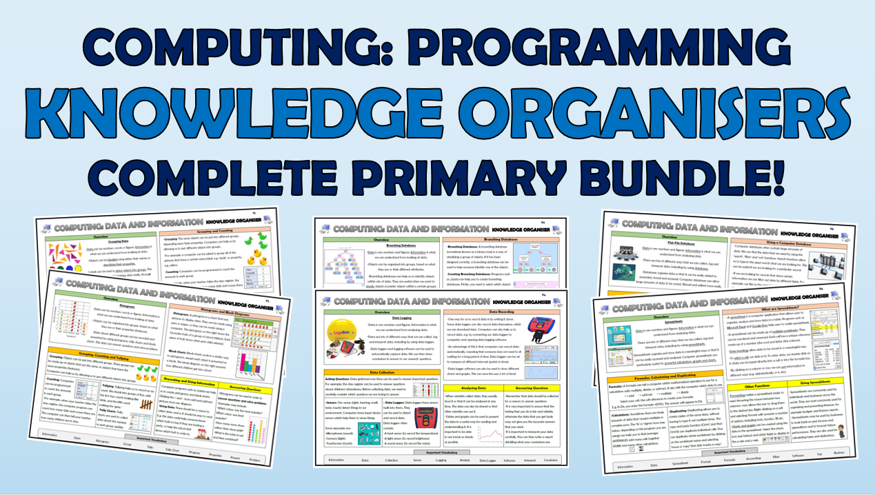 Computing - Programming - Primary Knowledge Organisers Bundle!