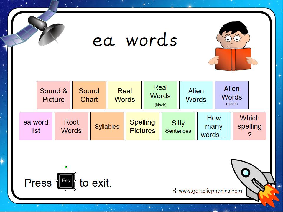 The 'ea' (long e) Phonics PowerPoint