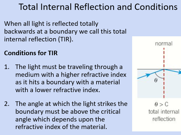 OCR AS Physics A: Total Internal Reflection