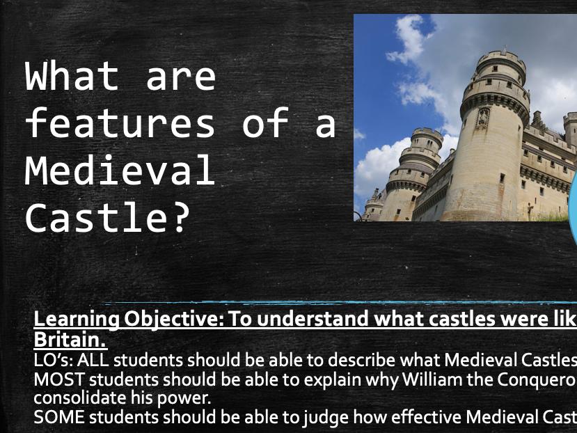 Medieval Castle Introduction Lesson