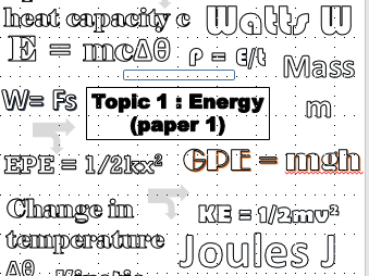 AQA physics GCSE revision booklet energy topic 1