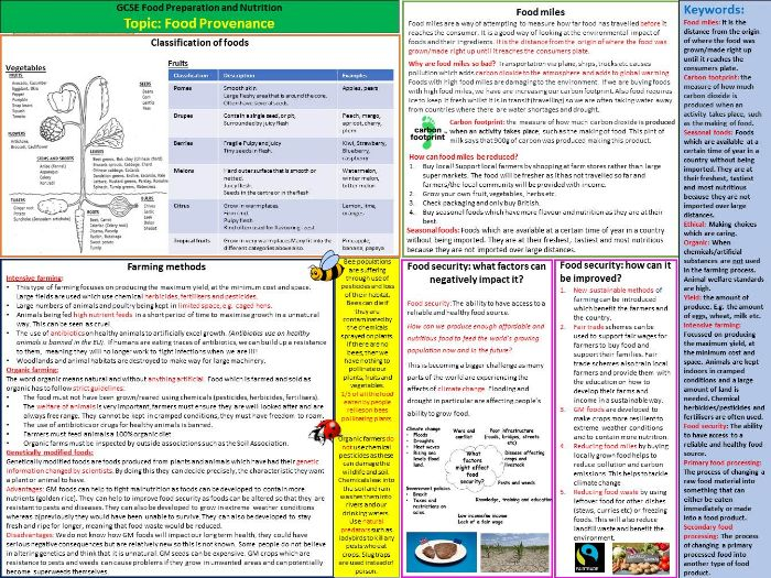Food Provenance Knowledge Organiser - Food Preparation and Nutrition