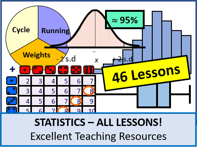 Statistics: ALL Lessons (46 Lessons) - All your Data Handling needs + Resources
