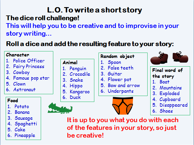 creative writing story openers ks2 Imaginative or creative writing absorbs readers a short story needs to be compelling to read and to be opening this part of your story must work to.