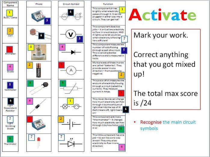 Circuit Components - GCSE Physics AQA