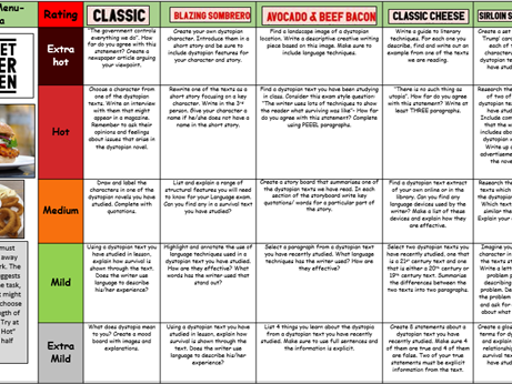 Dystopian Literature KS3 Takeaway Homework Menu