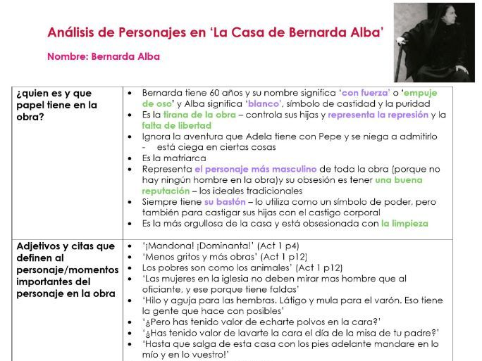 AQA A2 Bernarda Alba Character analysis notes for Casa de Bernarda Alba for A LEVEL SPANISH