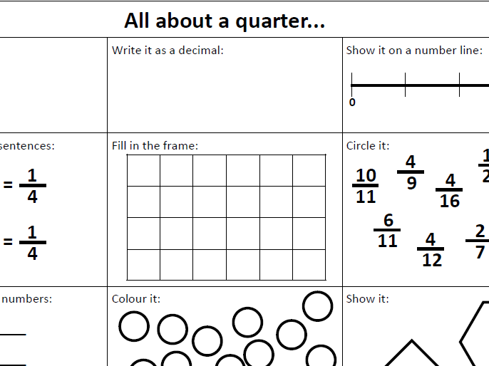 Fractions concept map activity - half / quarter / three quarters