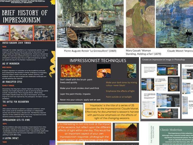 Impressionism knowledge organiser