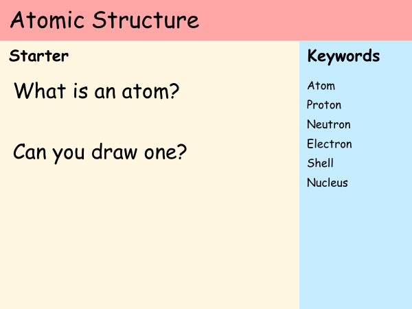 Models of the atom by penelopequero Teaching Resources Tes – Chemistry Unit 5 Worksheet 2 Answer Key