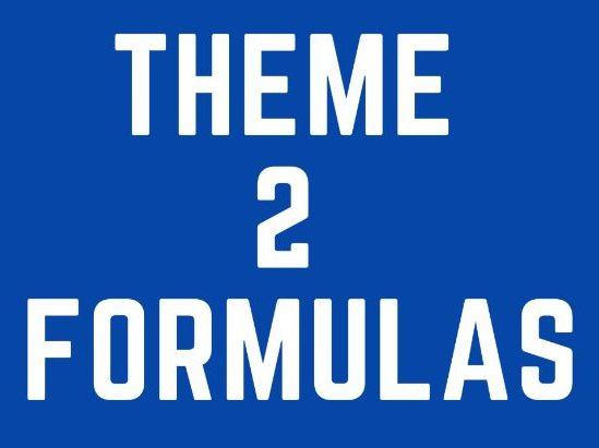 A-Level Business: Theme 2 Formula's