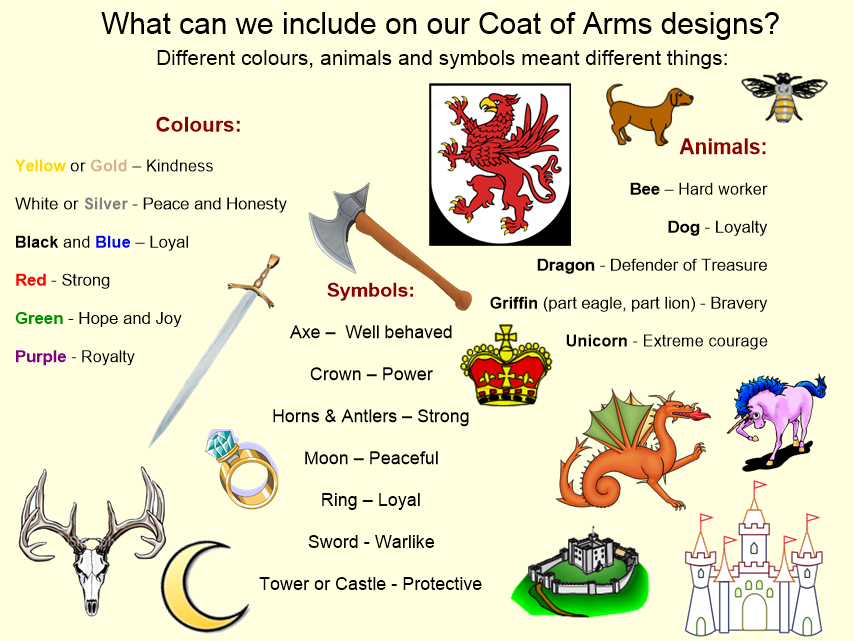 Coat of Arms lesson - cross curricular Art and History