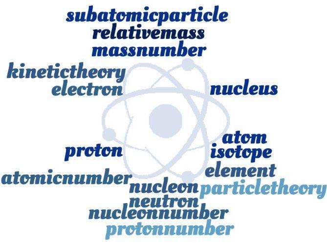 Atoms Crossword - EDEXCEL GCSE (9-1) Combined Science Paper 5