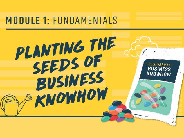 Fun-damentals – Planting the Seeds of Business Knowhow, Exercises