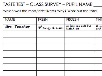 Taste Test Class Survey Handout - GCSE & KS3 Food & Nutrition