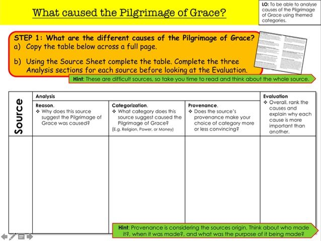 What caused the Pilgrimage of Grace?