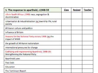 Apartheid State to Rainbow Nation - Knowledge Check